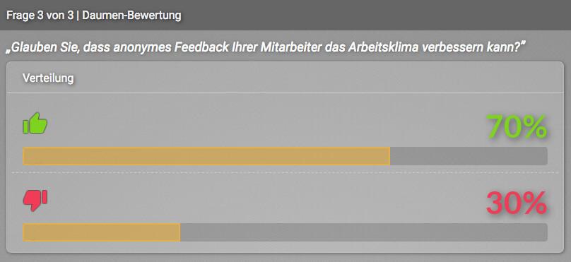 Weiterbildung auf der Zukunft Personal per Feedback-Umfrage