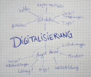 Was möchtest du über die Angst vor der Digitalisierung schreiben?